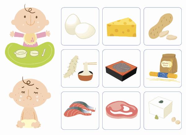 Allergiehinweise für Kinder und Erzieher im Kindergarten (© Thinkstock)