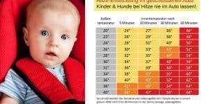 temperaturen-auto-tabelle